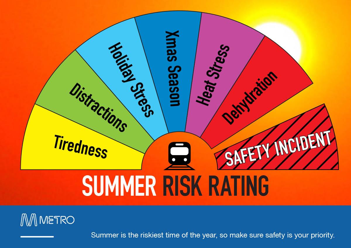 Metro Summer Poster